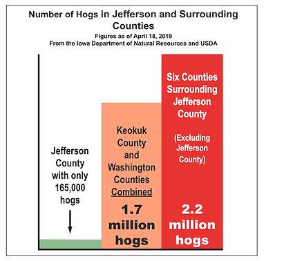 2019 CAFO Counts Jefferson and Surroundi