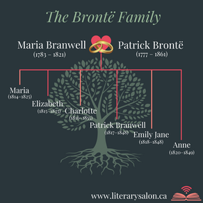 Six Facts About the Brontës