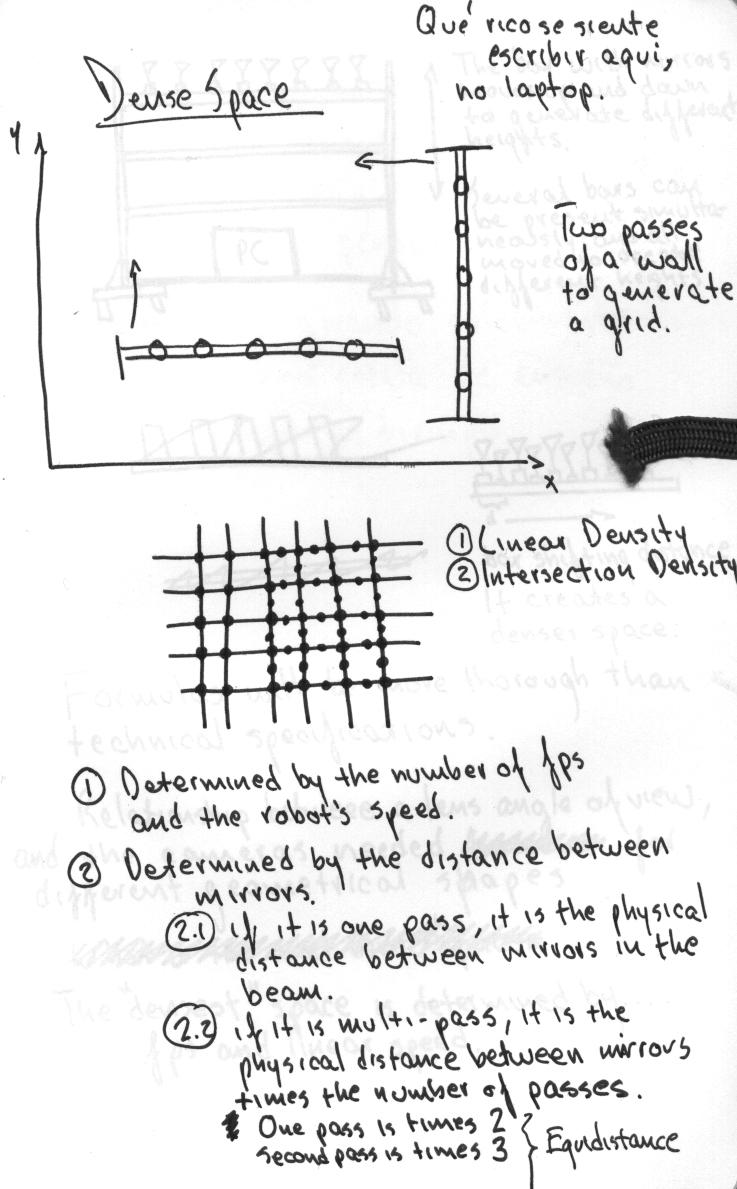 Dense Space notebook scan 5