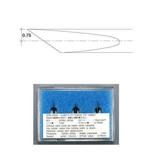 Swivel Blade for rubber sheet