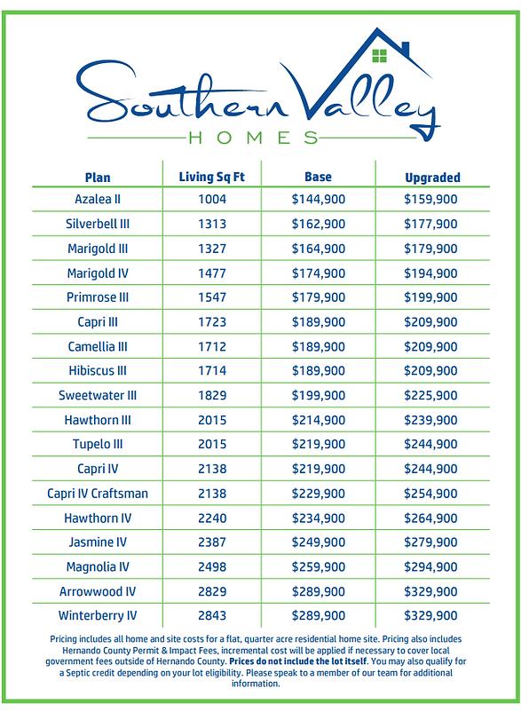 SVH pricing dec 2020.PNG