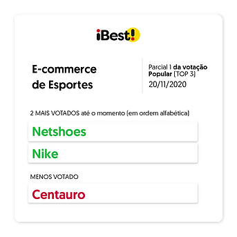iBest_TOP3_Parciais_20nov_08-feed.png