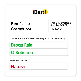 iBest_TOP3_Parciais_21nov_07-feed.png