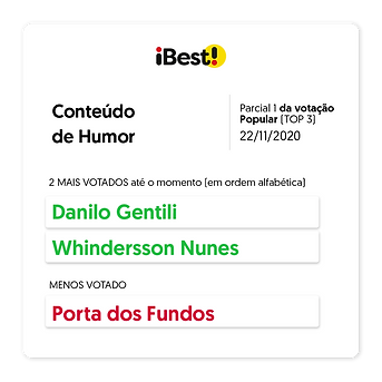 iBest_TOP3_Parciais_22nov_05-feed.png