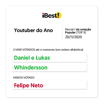 iBest_TOP3_Parciais_20nov_03-feed.png