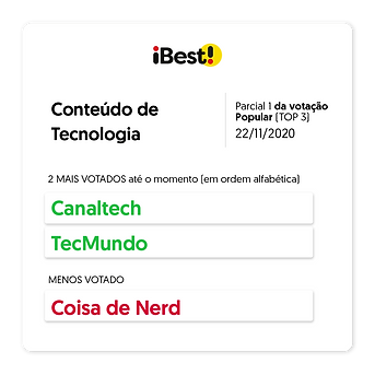iBest_TOP3_Parciais_22nov_01-feed.png