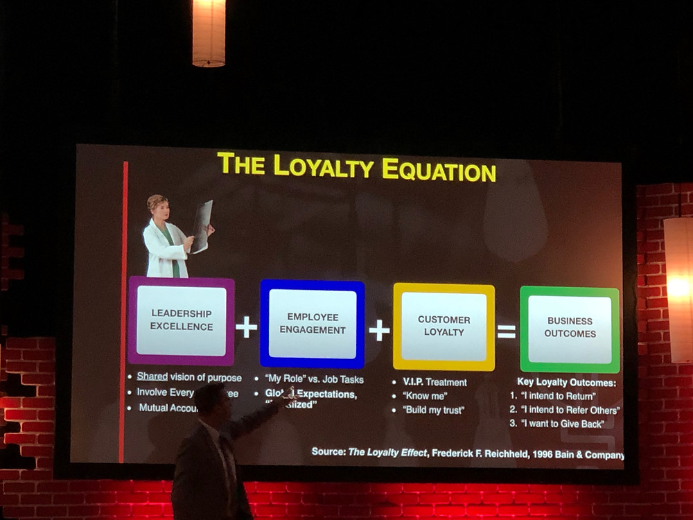 Jake Poore - President & Chief Experience Officer, Integrated Loyalty Systems