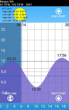 Screenshot_20210428-123248_Tide Chart FR