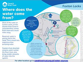 Water Source Foxton.png