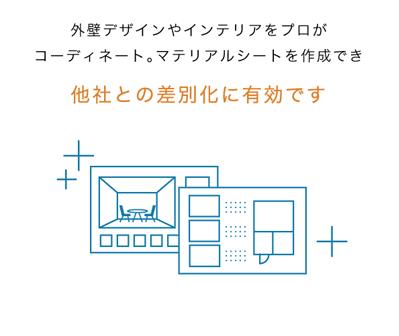 コーディネート説明.png