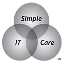 Original-Simpleitcare_words_logo_256x256