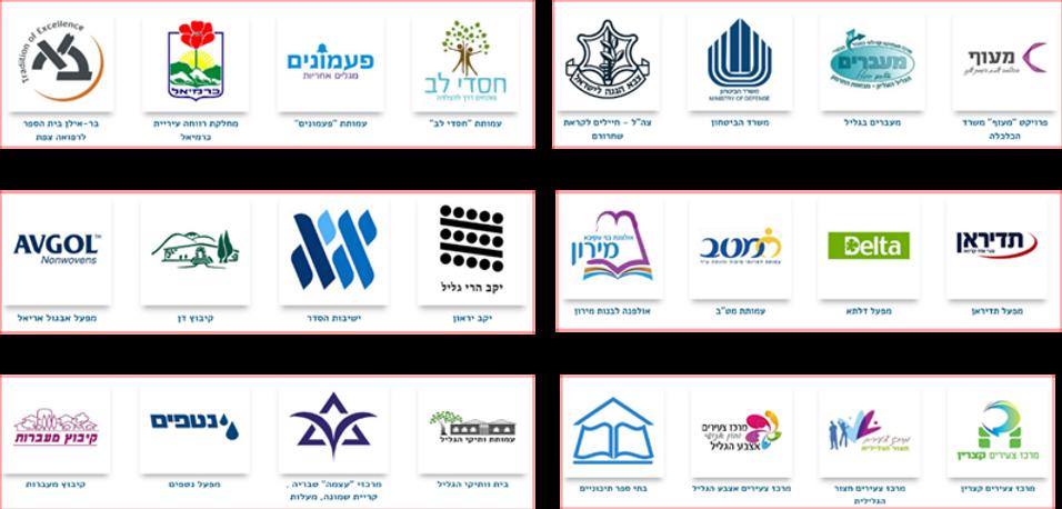 לוגואים של לקוחות שונים