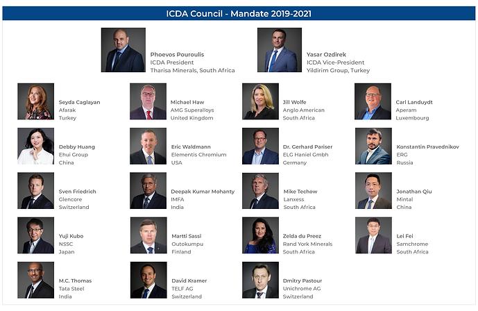 ICDA_Council_2019_2021.png