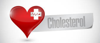 Worried about High Cholesterol? Here's How You Can Control It!