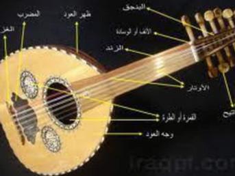 القصيدة الشعبية اليمنية