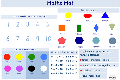 Maths Mat