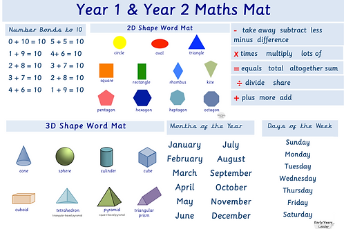 Year 1 & Year 2 Maths Mat