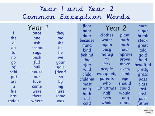 Year 1 and Year 2 Common Exception Words Word Mat