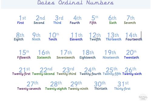 Dates Ordinal Numbers