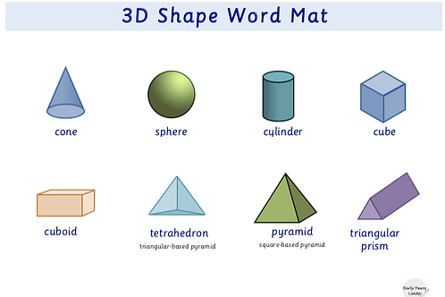 3D Shape Word Mat