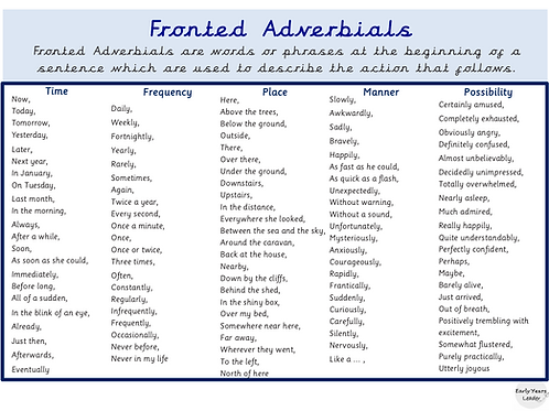 Fronted Adverbials Year 3 - 6
