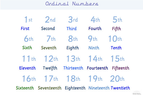 Ordinal Numbers to 20