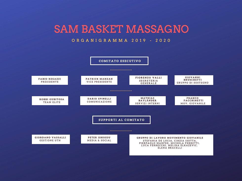 CHART SAM BASKET MASSAGNO 2020.jpg