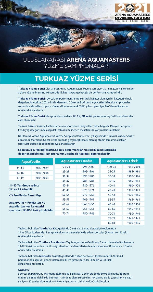 TURKUAZ  YÜZME SERİSİ-2021-TR.jpg