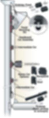 Main Sail Car & Track Systems