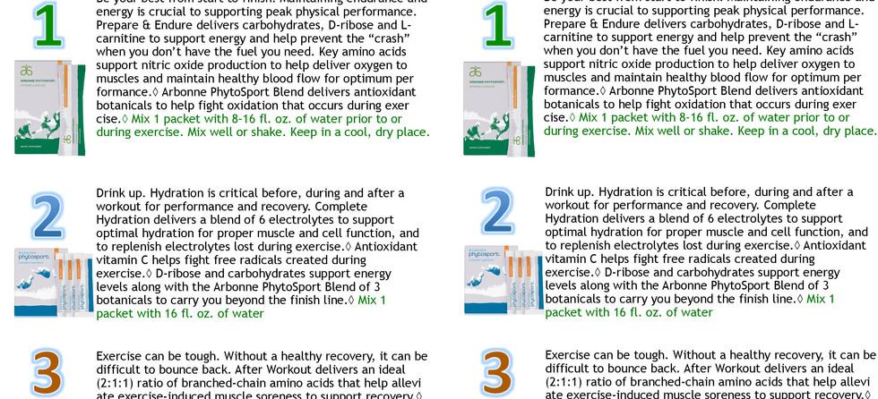 PhytoSport Usage Card