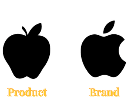 Measure Your Brand: Equity & Health Metrics And How To Track Them
