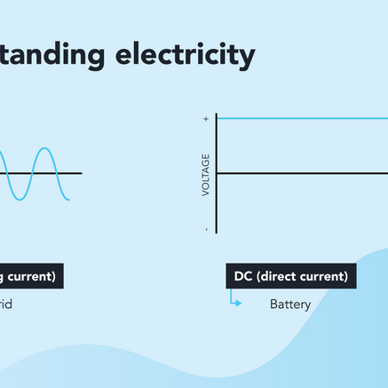 EV charging: the difference between AC and DC