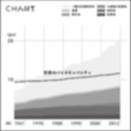 _190422_graph_アートボード 1 のコピー 8.jpg