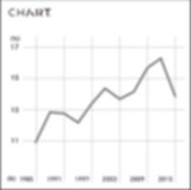 _190422_graph_アートボード 1 のコピー 7.jpg