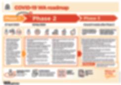 RoadmapPhase2.jpg