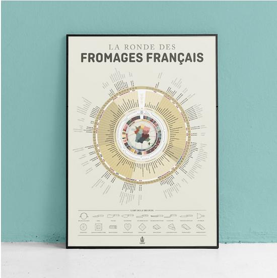 Affiche Fromages Français