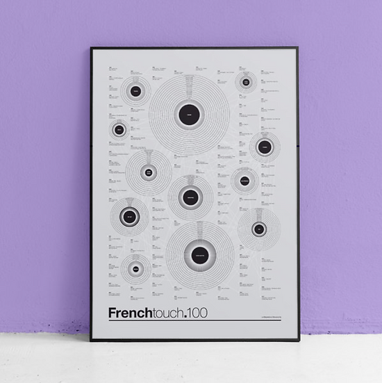Affiche French Touch