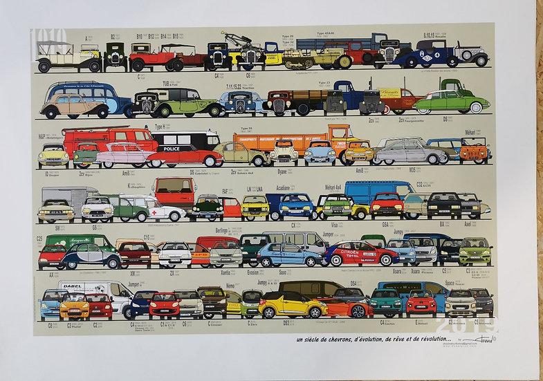 Affiche Citroën evolution