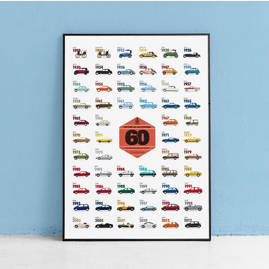 Affiche voitures mythiques