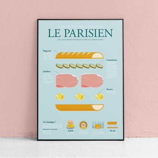 Affiche le Parisien