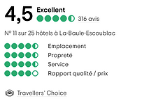 brittany hotel trip advisor.png
