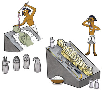 Hysterical Histories: Egyptians and Mummies