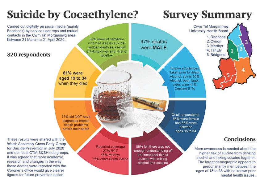 Cocathylene info.jpg