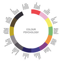 How to Select Colors that Inspire