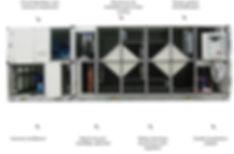 AERMEC;CTA;Haute Efficacite;Echangeur,Recuperateur;Plug & Play