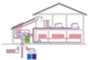 Pompe à Chaleur Géothermique Haute Efficacité | ECS | Lorraine