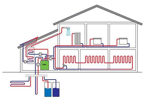 Pompe à Chaleur Géothermique Haute Efficacité | ECS | Alsace - Elsàss