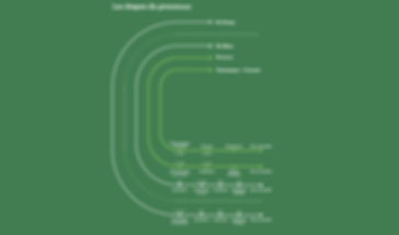FRANCE CLIM | Processus Vinicole | AERMEC
