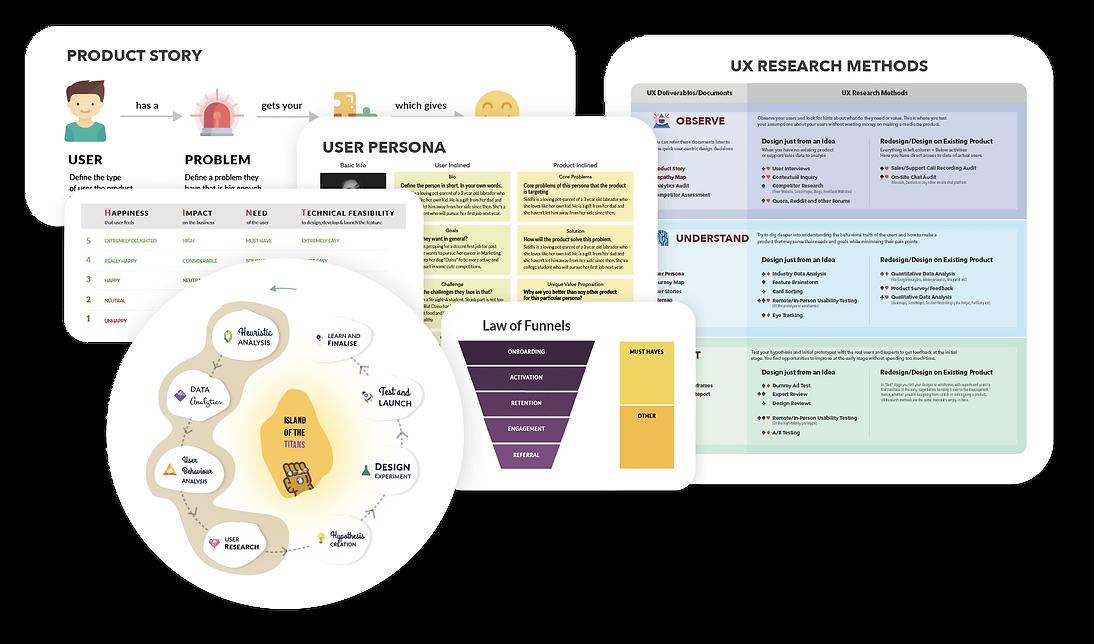 UX Framework Cards.png