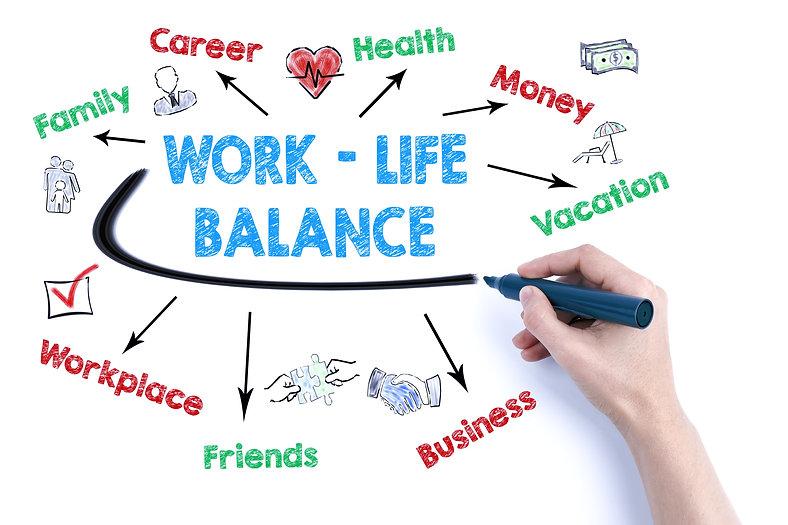 work%20life%20balance%20concept_edited.jpg